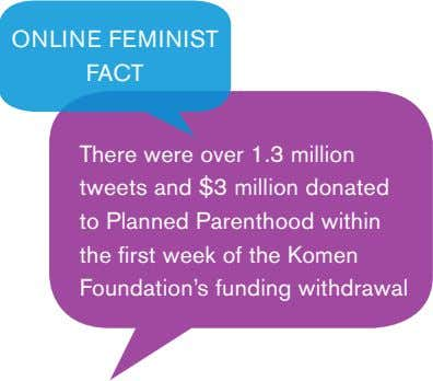 ONLINE FEMINIST FACT There were over 1.3 million tweets and $3 million donated to Planned