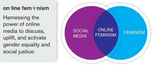 online feminism Harnessing the power of online media to discuss, uplift, and activate gender equality