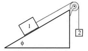 is µ k . Assume the gravitational constant is g . a) What is the relation