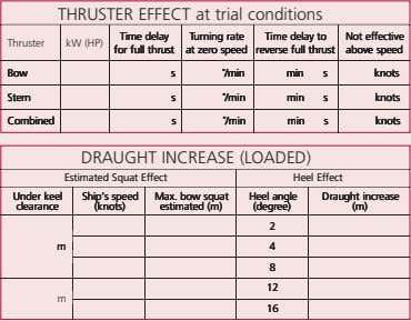 THRUSTER EFFECT at trial conditions Time delay Time delay Time delay Time delay Time delay