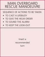 MAN OVERBOARD RESCUE MANOEUVRE SEQUENCE OF ACTIONS TO BE TAKEN • TO CAST A LIFEBUOY