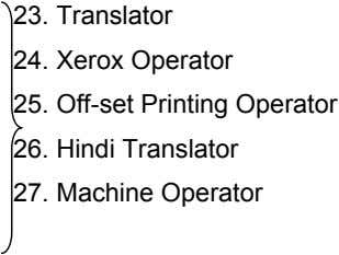 23. Translator 24. Xerox Operator 25. Off-set Printing Operator 26. Hindi Translator 27. Machine Operator