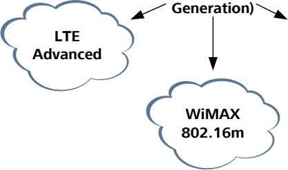 Generation) LTE Advanced WiMAX 802.16m