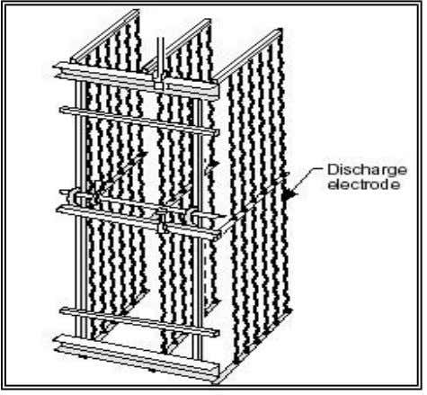 60 Fig: - Rigid frame discharge electrode design 6) Rapping System : - Rapping mechanism is