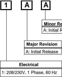 3642 1 A A Minor Revision A: Initial Release Major Revision A: Initial Release Electrical 1: