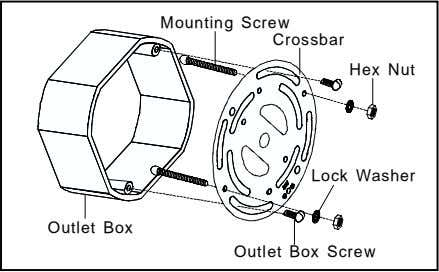 Mounting Screw Crossbar Hex Nut Lock Washer Outlet Box Outlet Box Screw