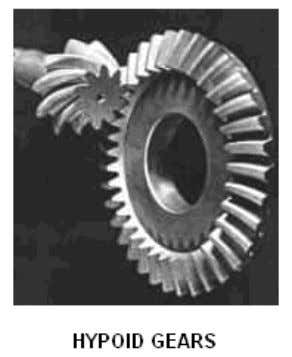 GEARS - One of a number of gear types for offset shafts INTERNAL GEAR Internal gears