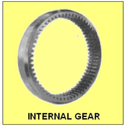 is limited to the shaper generating process, and usually special tooling is required. TERMINOLOGY FOR GEARS