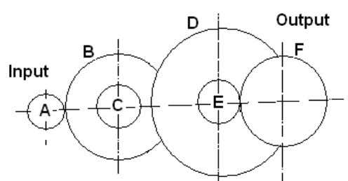 clockwise, in which direction does the output rotate? Gear A has 20 teeth Gear B has