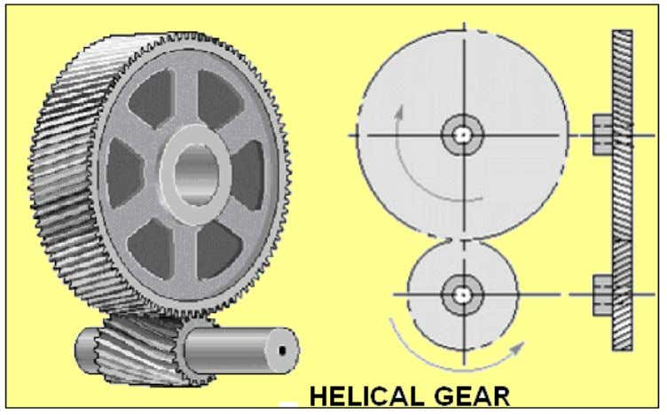 compared to spur gears and much more difficult to find. BEVEL GEARS Bevel gears are primarily