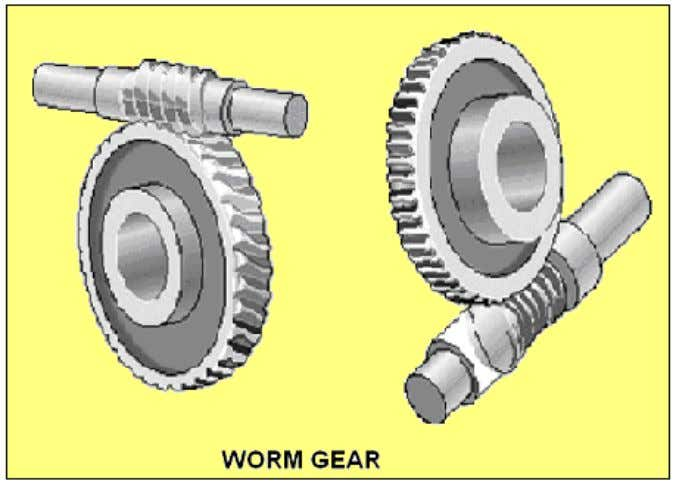 wear on the gear teeth and erosion of restraining surface. RACKS (STRAIGHT GEARS) A rack is