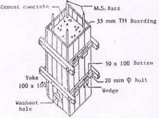 how??? -   concrete chute is an alternative -   How to support formwork -