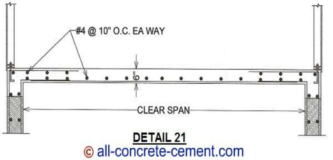 -   Suspended concrete slab is referred to a cement slab that is not in