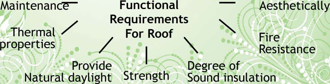 Maintenance Thermal Functional Requirements For Roof Aesthetically Fire properties Resistance Provide Natural