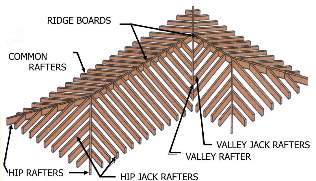 RIDGE BOARDS COMMON RAFTERS VALLEY JACK RAFTERS VALLEY RAFTER HIP RAFTERS HIP JACK RAFTERS