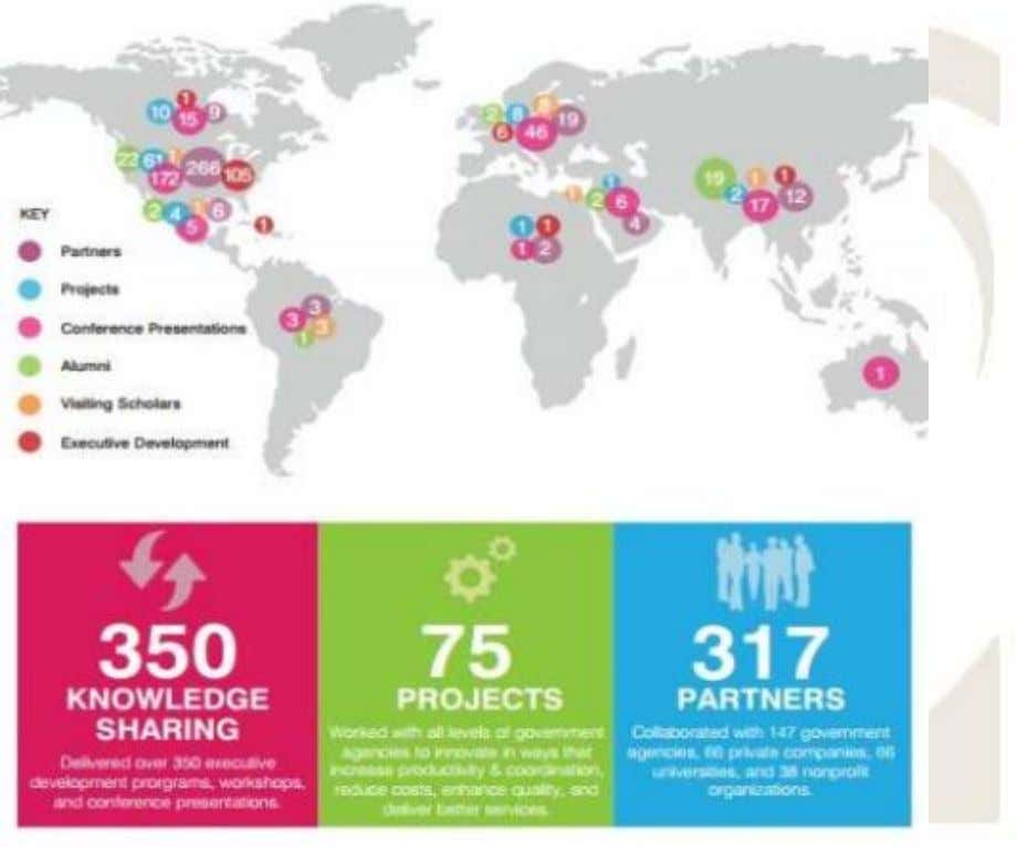 CTG is a globally focused center with partners and projects from around the world Facebook.com/CTGUAlbany