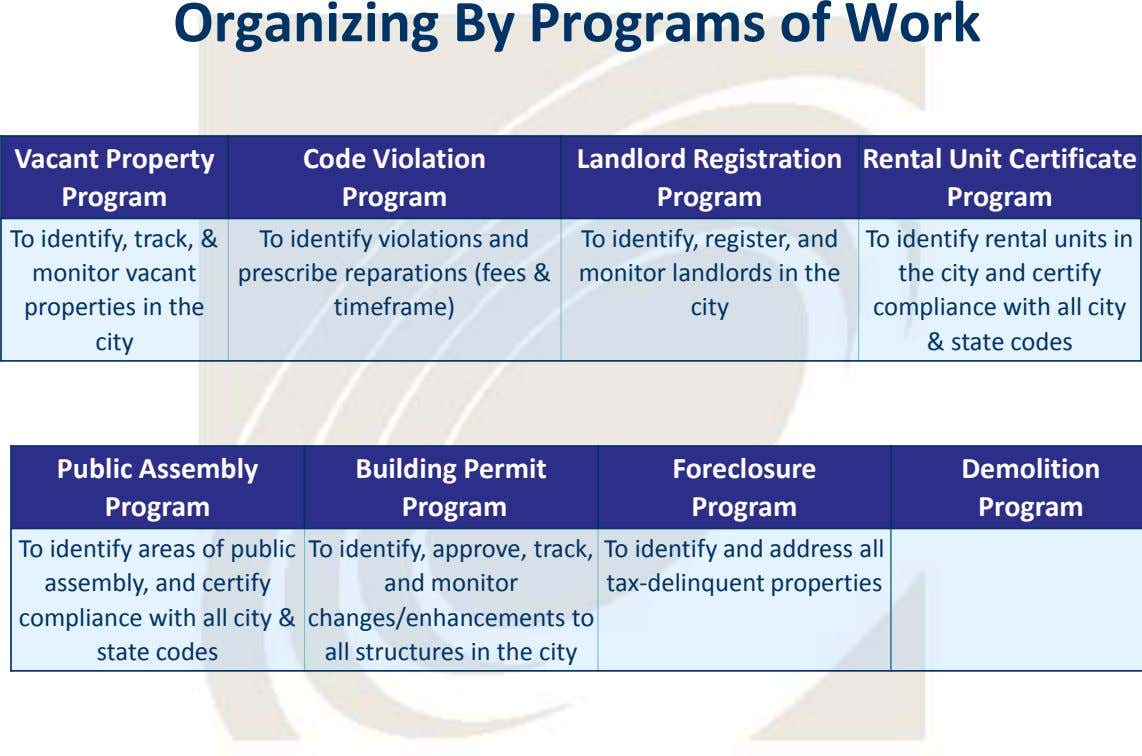Organizing By Programs of Work Vacant Property Code Violation Landlord Registration Rental Unit Certificate Program
