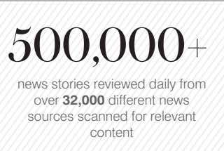 500,000+ news stories reviewed daily from over 32,000 different news sources scanned for relevant content
