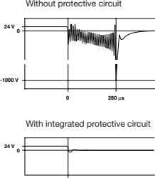 Without protective circuit 24 V 0 -1000 V 0 280 µs With integrated protective circuit