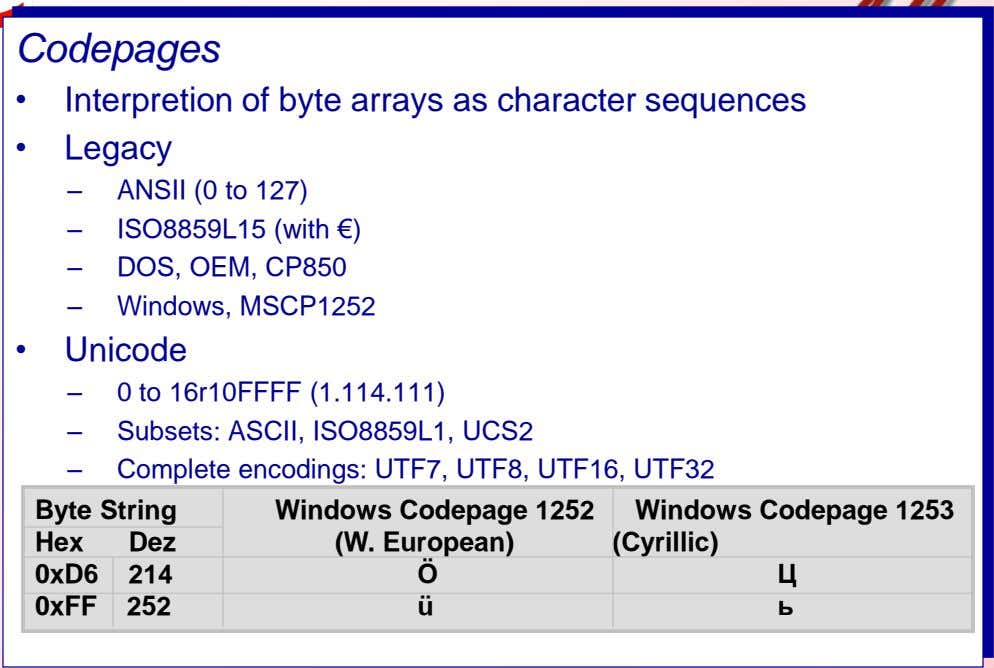 Codepages • Interpretion of byte arrays as character sequences • Legacy – ANSII (0 to