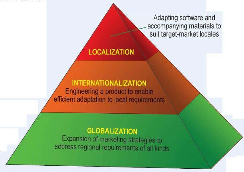 Globalization, Internationalization, and Localization Source: Multilingual Supplement April, Mai 2009