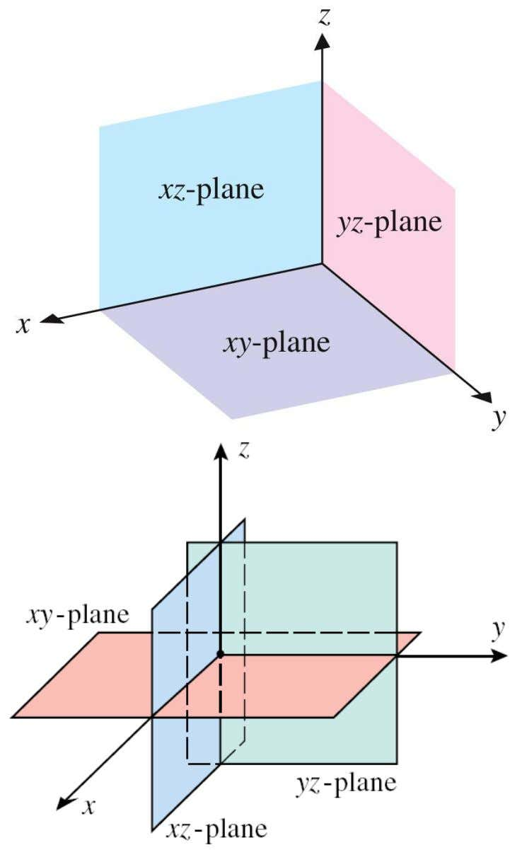 3-DIMENSIONAL COORDINATE SYSTEM 11