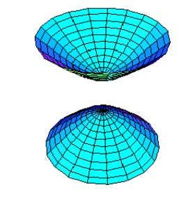 Hyperboloid of Two Sheets: