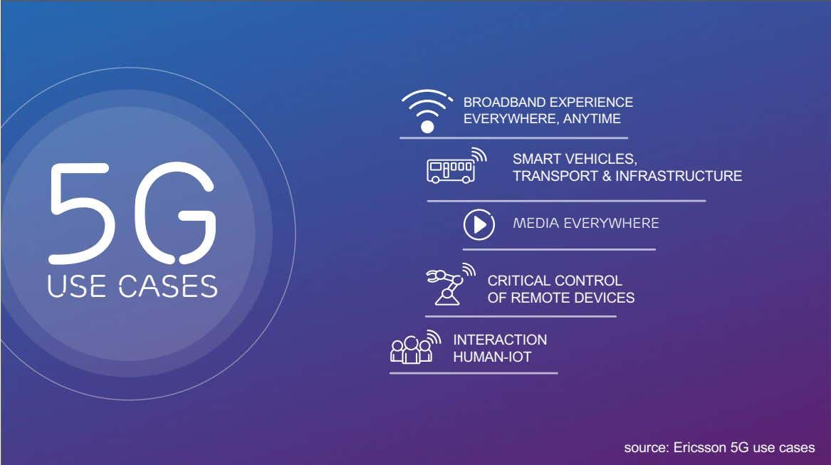BROADBAND EXPERIENCE EVERYWHERE, ANYTIME SMART VEHICLES, TRANSPORT & INFRASTRUCTURE 5g MEDIA EVERYWHERE USE