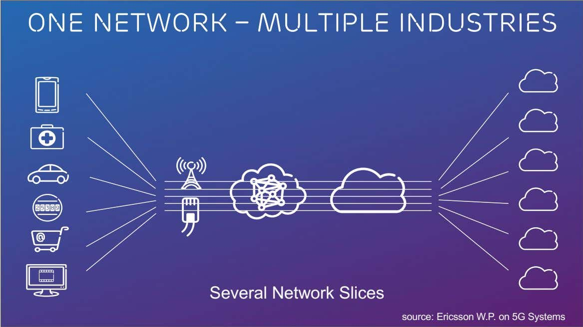 One network – multiple industries @ Several Network Slices ACM SIGCOMM Tutorial | 2016-08-22 |