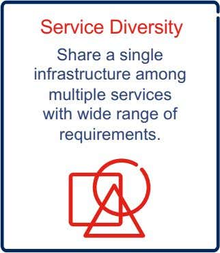 Service Diversity Share a single infrastructure among multiple services with wide range of requirements.