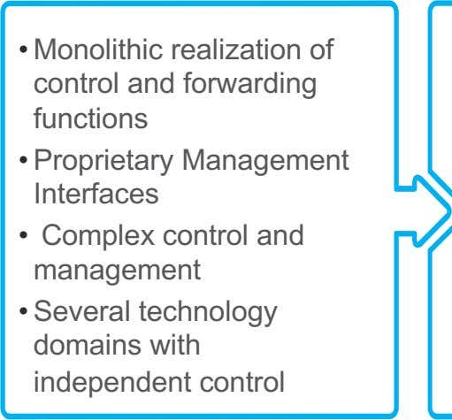 • Monolithic realization of control and forwarding functions • Proprietary Management Interfaces • Complex