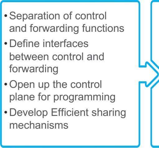 • Separation of control and forwarding functions • Define interfaces between control and forwarding •