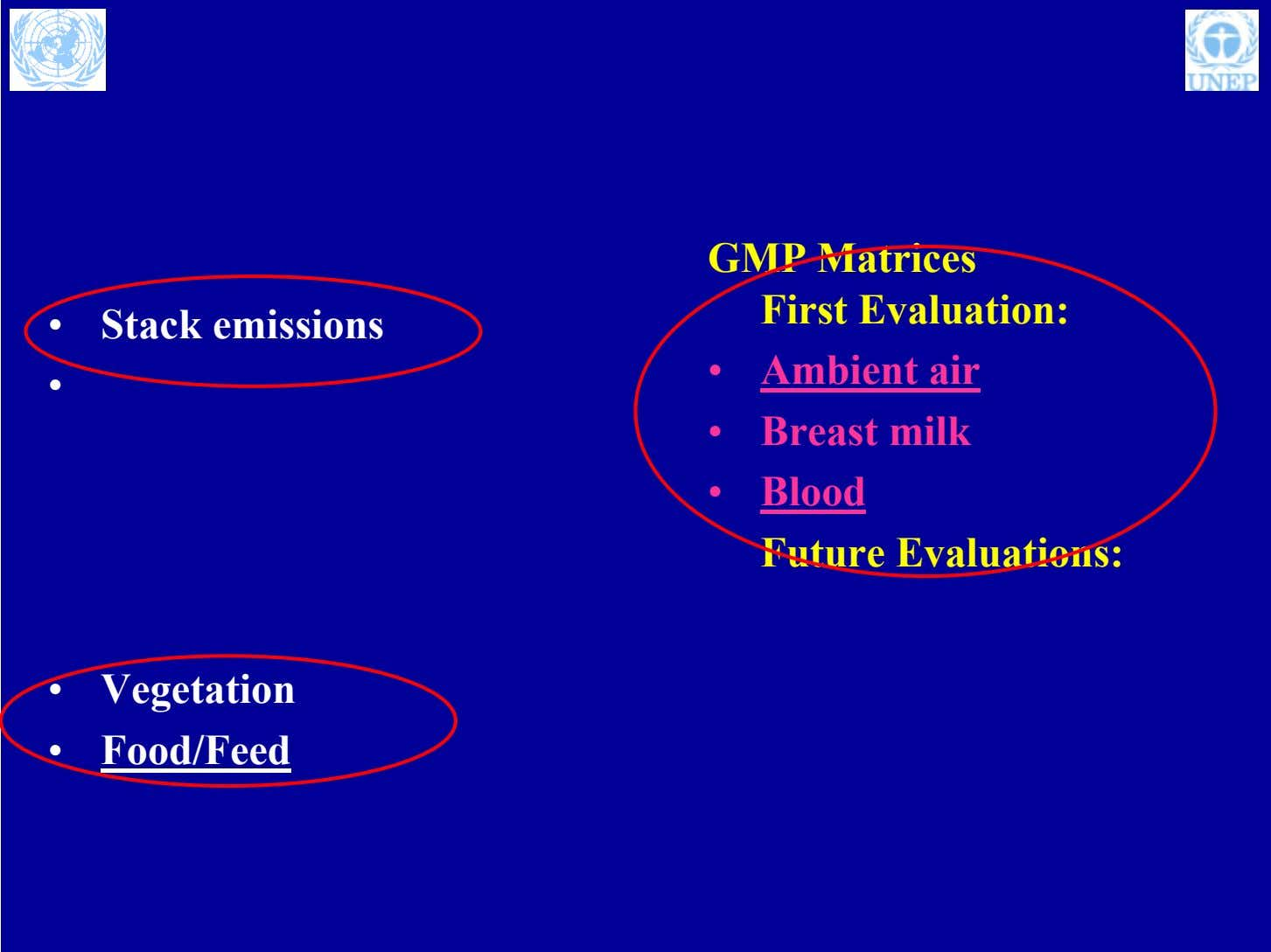POPs POPs - - Relevant Relevant Matrices Matrices Matrices of Importance • Stack emissions •