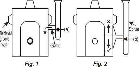 that you have your gate right upto the Groove Insert (GI). Gating system highlighted in Fig.