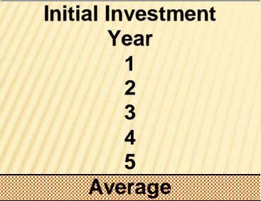 Initial Investment Year 4 5 3 2 1 Average