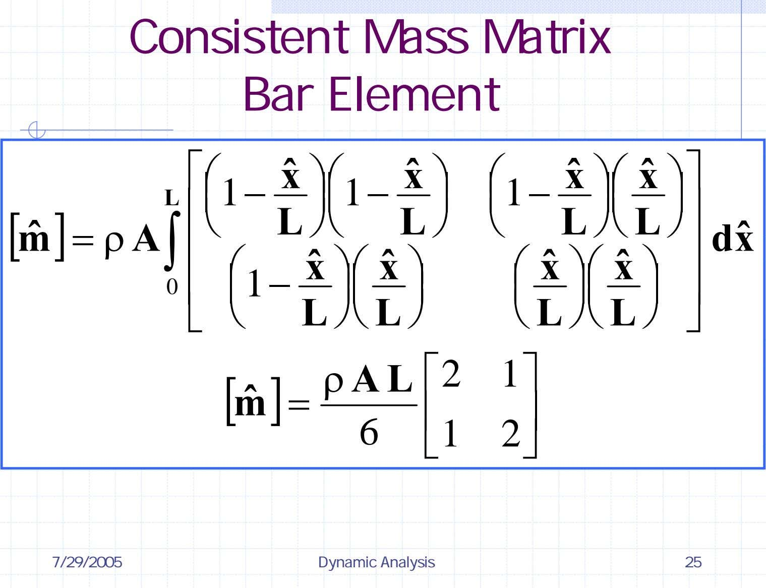 Consistent Mass Matrix Bar Element ⎡ ⎛ xˆ ⎞ ⎛ xˆ ⎞ ⎟ ⎞ ⎛