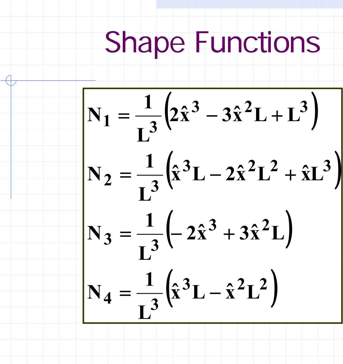 Shape Functions 1 ( 3 2 3 ) N = 2xˆ − 3xˆ L +