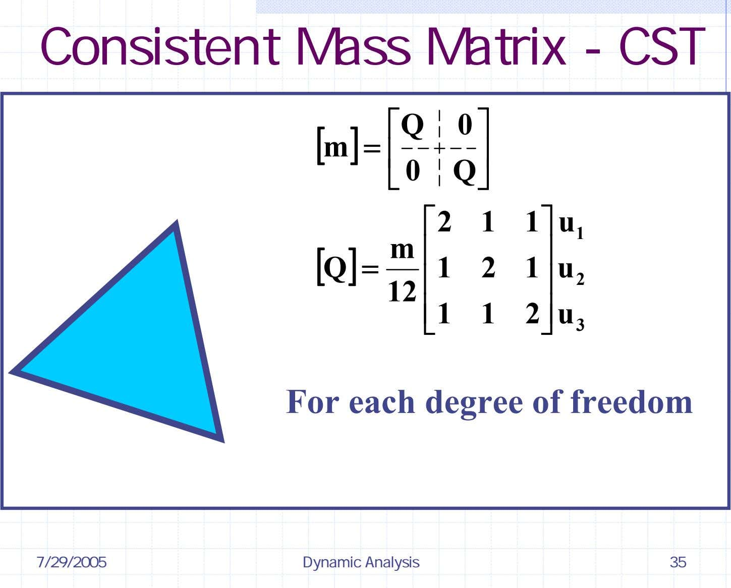 Consistent Mass Matrix - CST ⎡ Q 0 ⎤ [ m ] = ⎢ ⎥