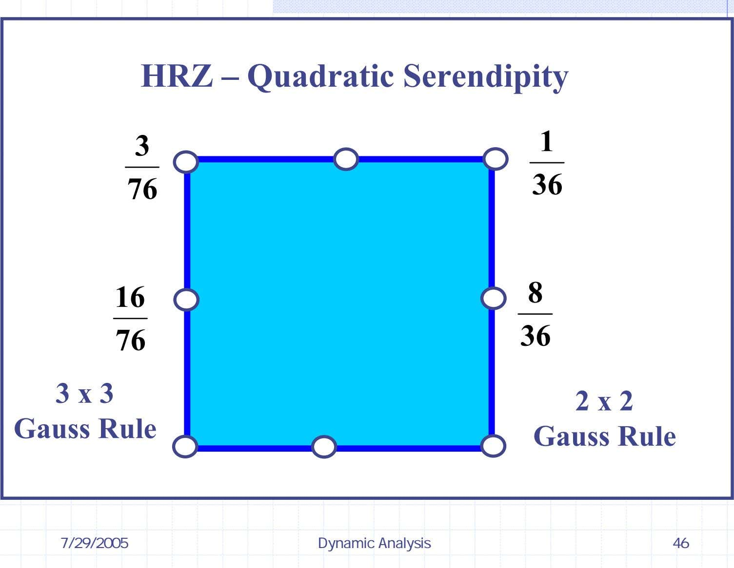 HRZ – Quadratic Serendipity 3 1 76 36 16 8 76 36 3 x 3