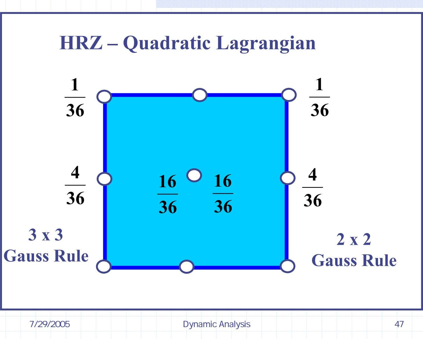 HRZ – Quadratic Lagrangian 1 1 36 36 4 4 16 16 36 36 36