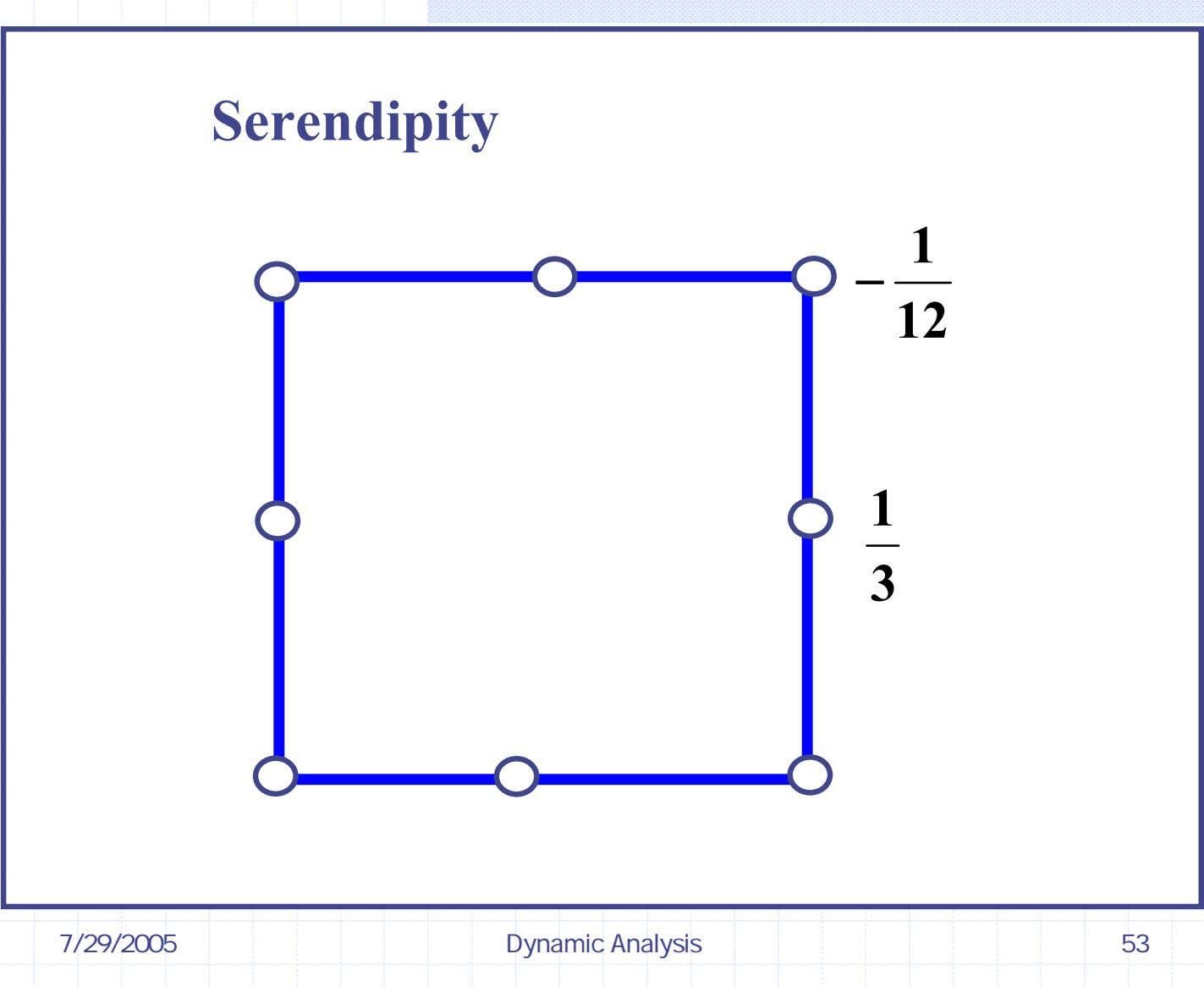 Serendipity 1 − 12 1 3 7/29/2005 Dynamic Analysis 53