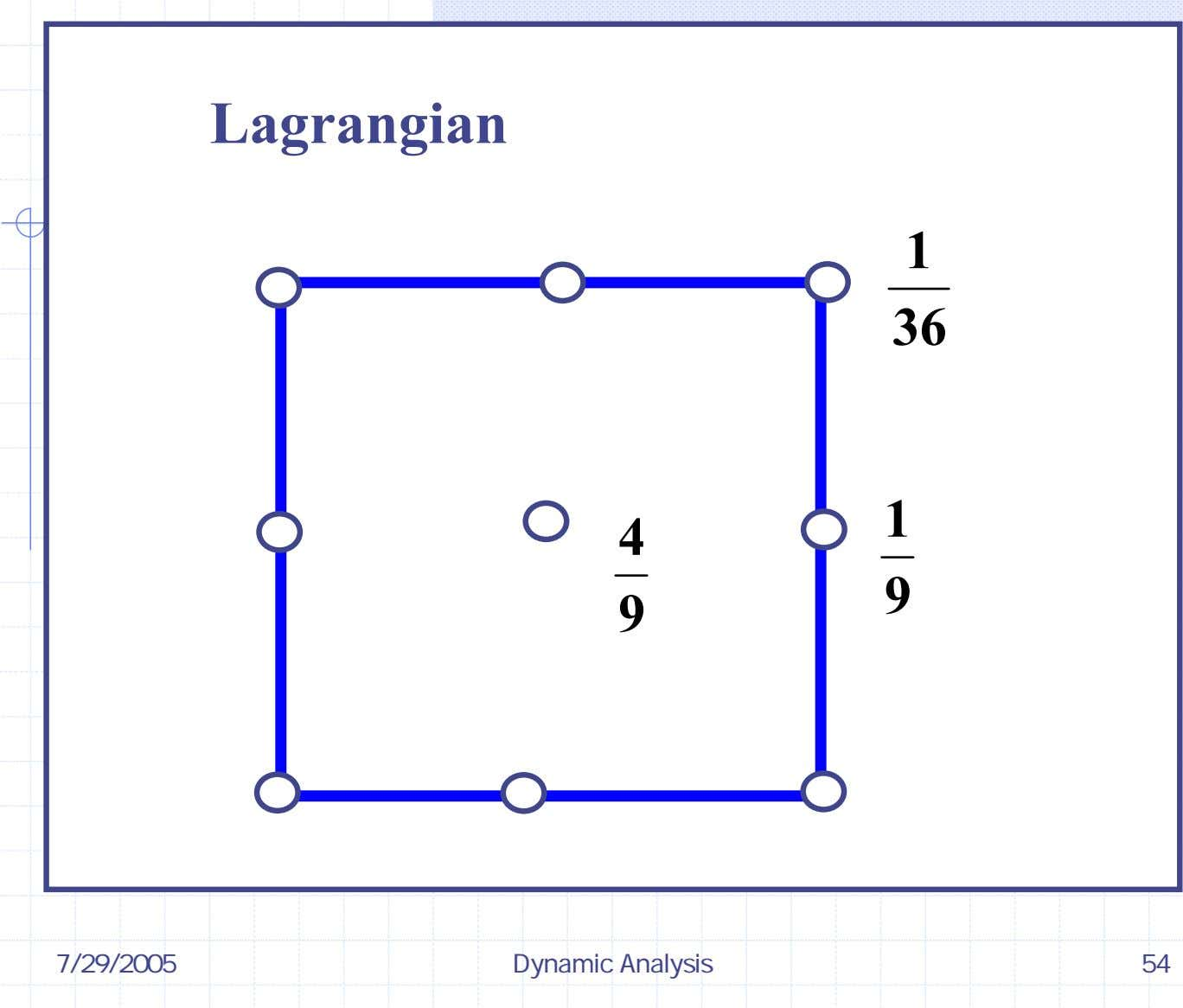 Lagrangian 1 36 1 4 9 9 7/29/2005 Dynamic Analysis 54
