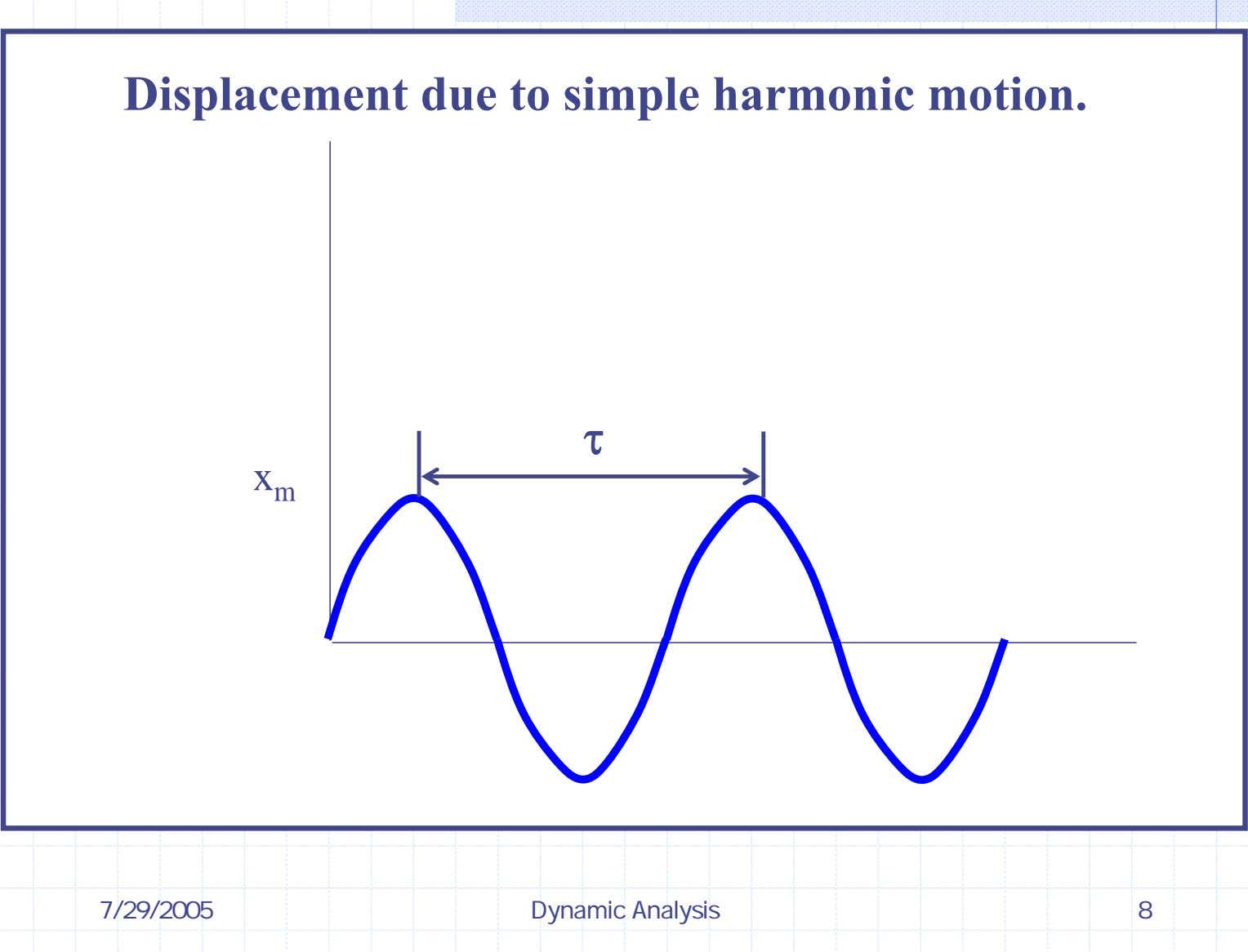 Displacement due to simple harmonic motion. τ x m 7/29/2005 Dynamic Analysis 8