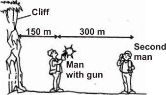 the flash. The second man will hear the echo from the cliff (A) 1 second after