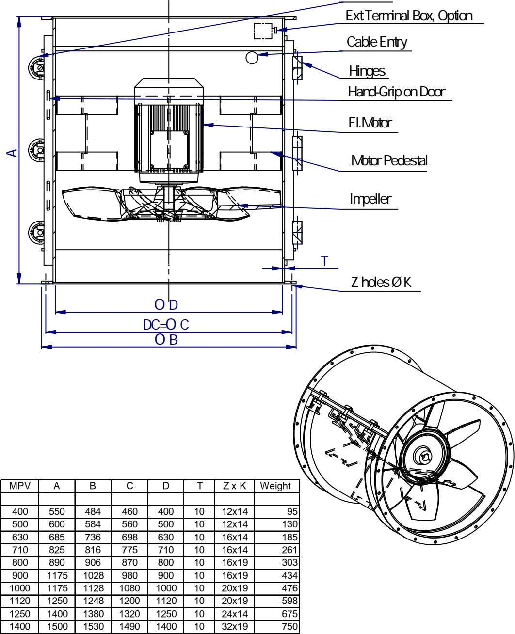 Ext.Terminal Box, Option Cable Entry Hinges Hand-Grip on Door El.Motor Motor Pedestal Impeller T Z