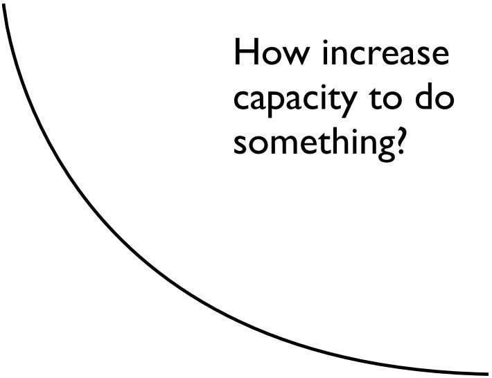 How increase capacity to do something?