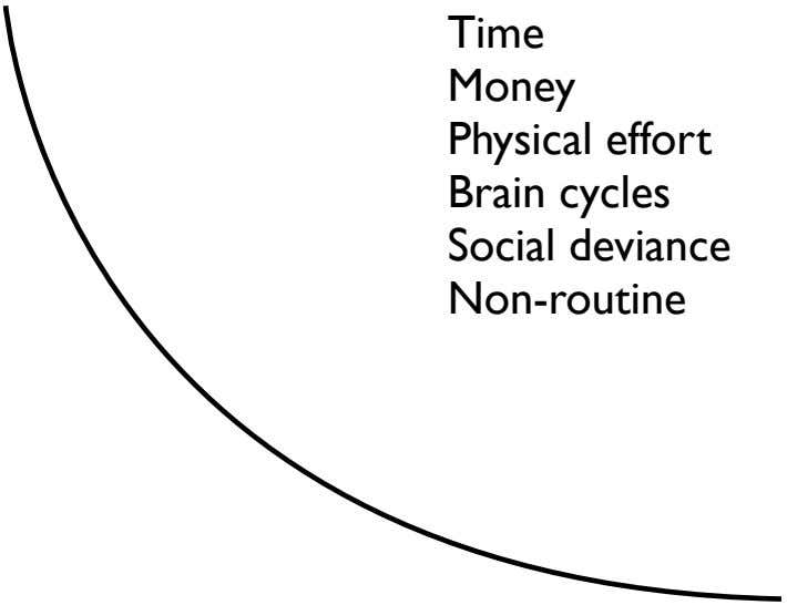 Time Money Physical effort Brain cycles Social deviance Non-routine