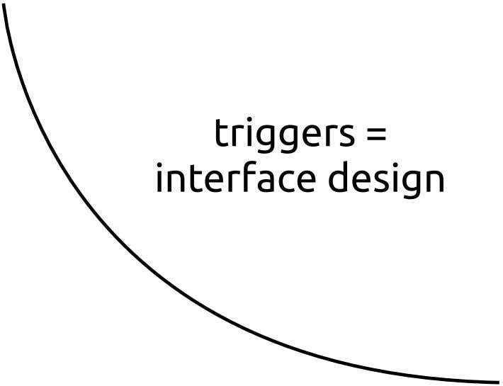 triggers = interface design