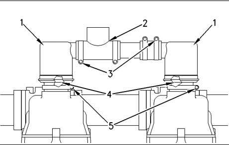 crankcase pressure that may cause crankshaft seal leakage. Illustration 91 (1) Breather assembly (2) Tee (3)