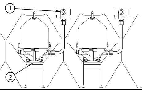 jury. Do not allow hot oil or components to contact skin. Illustration 72 (1) Valve. (2)